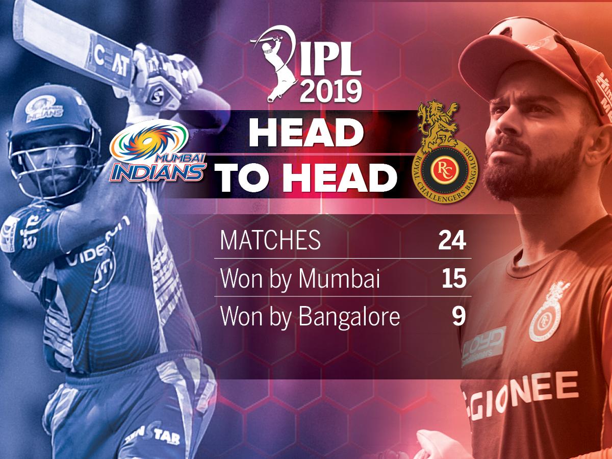 IPL-15 April