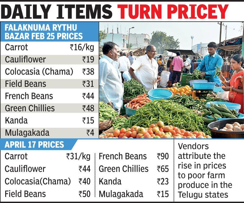 Vegetable prices soar, people cut consumption