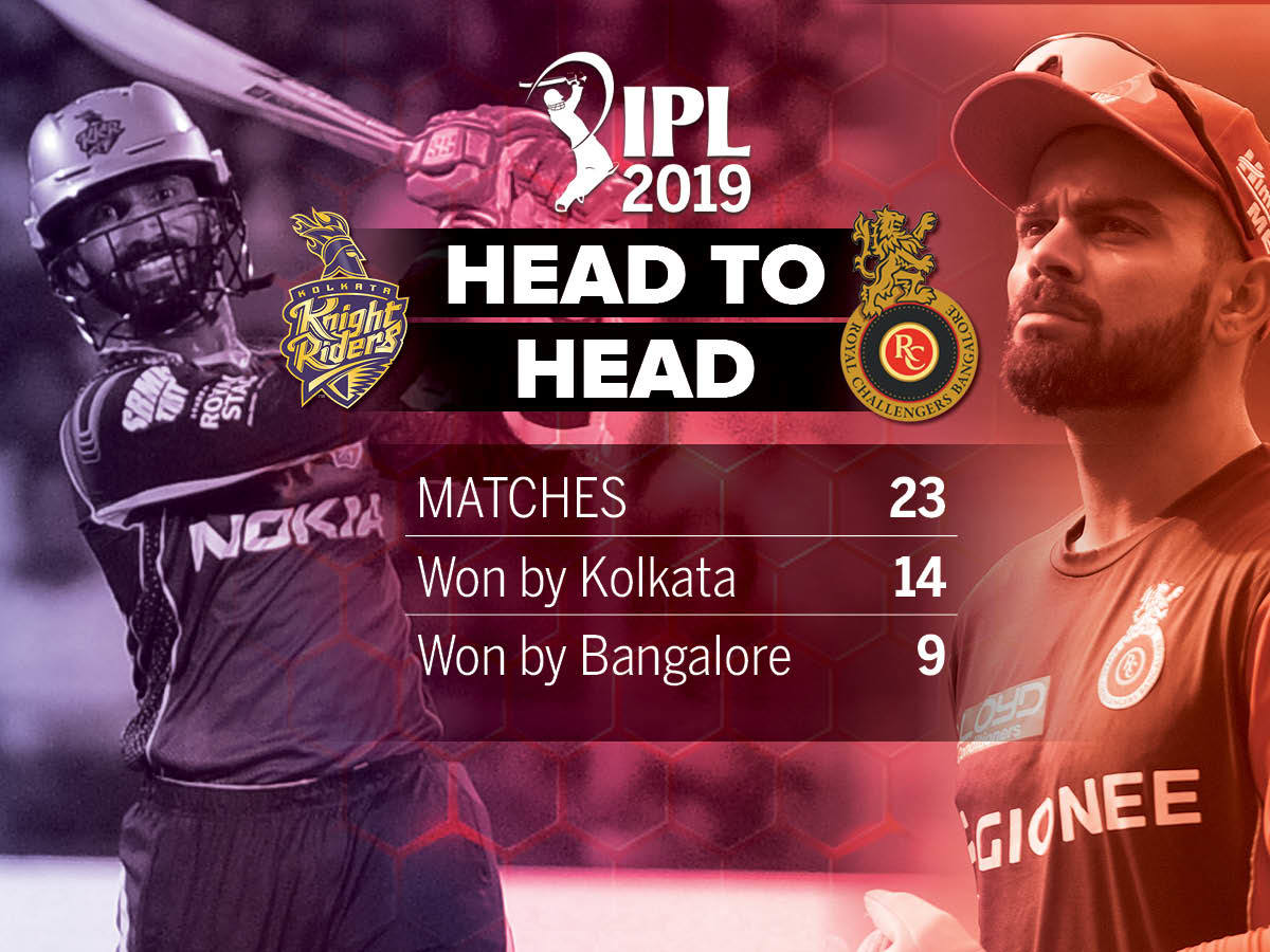 IPL 19 April