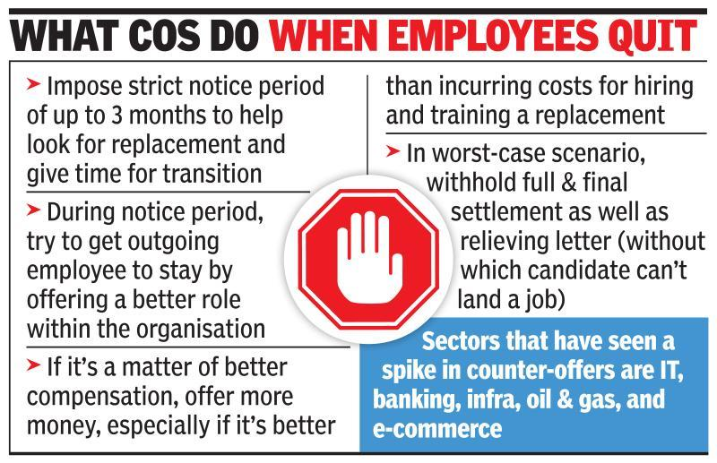 Serving notice period? You may land a counter-offer