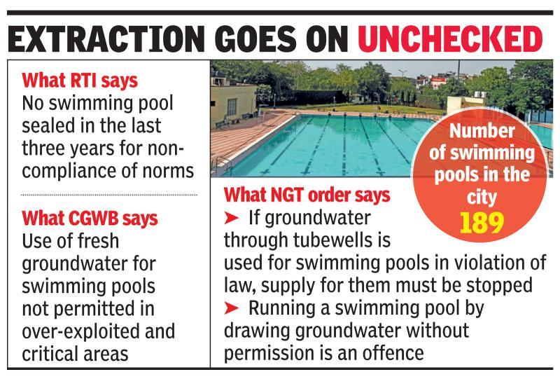 Govt doesn't know who supplies water to city's swimming pools