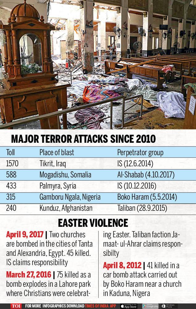 MAJOR TERROR ATTACKS SINCE 2010
