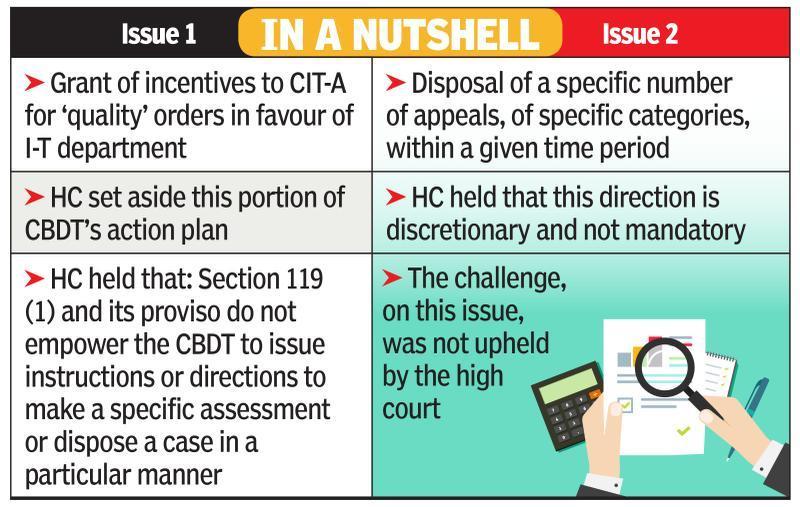 HC sets aside CBDT's plan of rewarding CITs-appeal