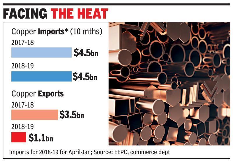 Copper exports crash 70% on Sterlite plant shutdown