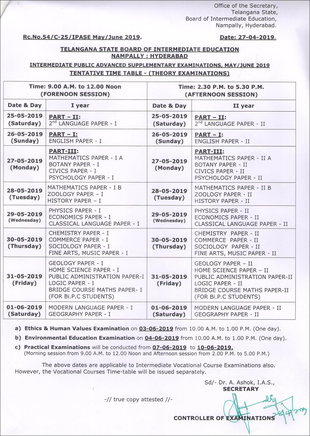 Telangana intermediate supplementary exams 2019 to commence on May