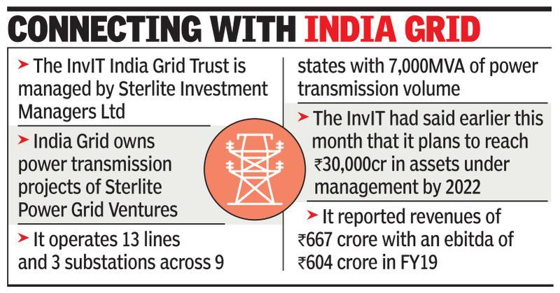 KKR makes first bet on infra biz with Sterlite power deal
