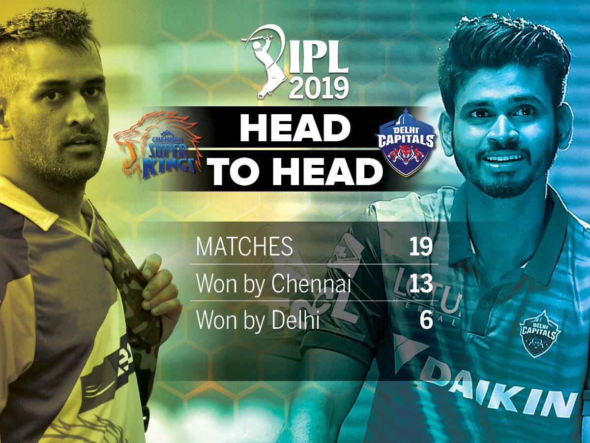 IPL-1 May