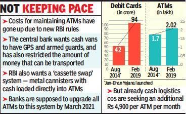 ATM graphic