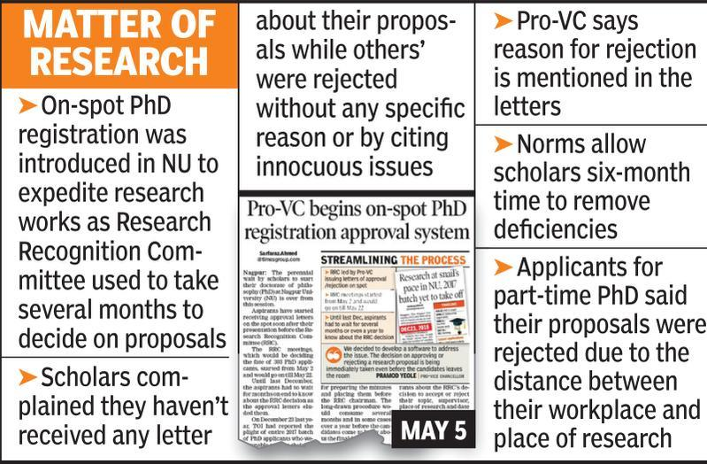 Applicants decry rejection of PhD proposals by RRC