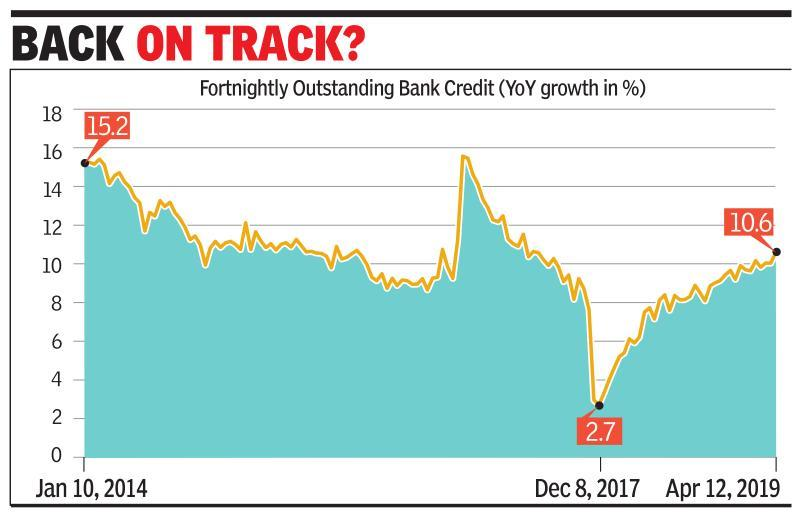 Interest in bank deposits revives, says RBI study