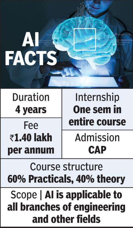 After IIT-H, Raisoni starts BTech in AI