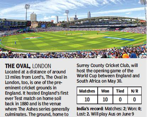 """Lord's - """"You Can Feel The Weight Of History""""   Venue Guide   ICC ..."""