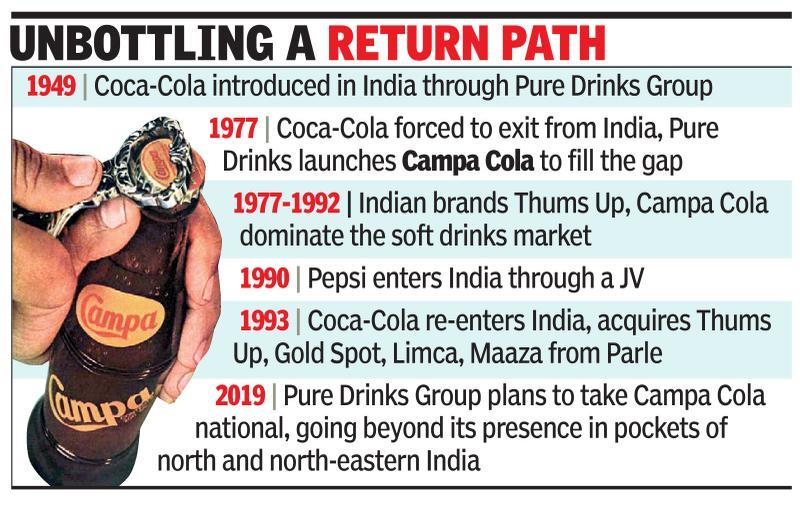 Campa Cola's revival adds local fizz to mkt