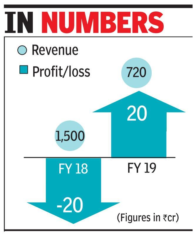 Paytm bank sees profit, to add more fin services