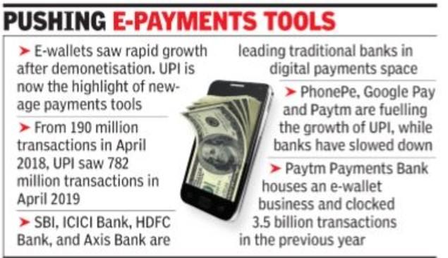 E-transactions graphic