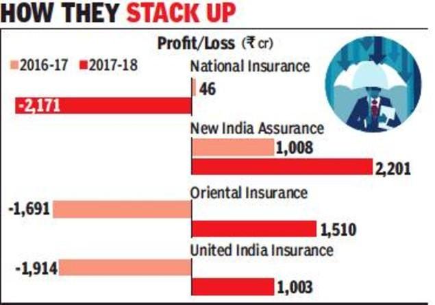 Govt-insurer graphic (1)