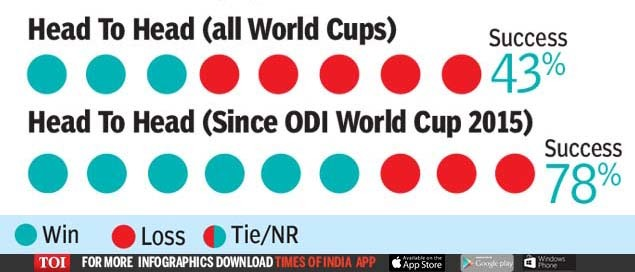 Pick the world cup fixtures 2020 russia download bd
