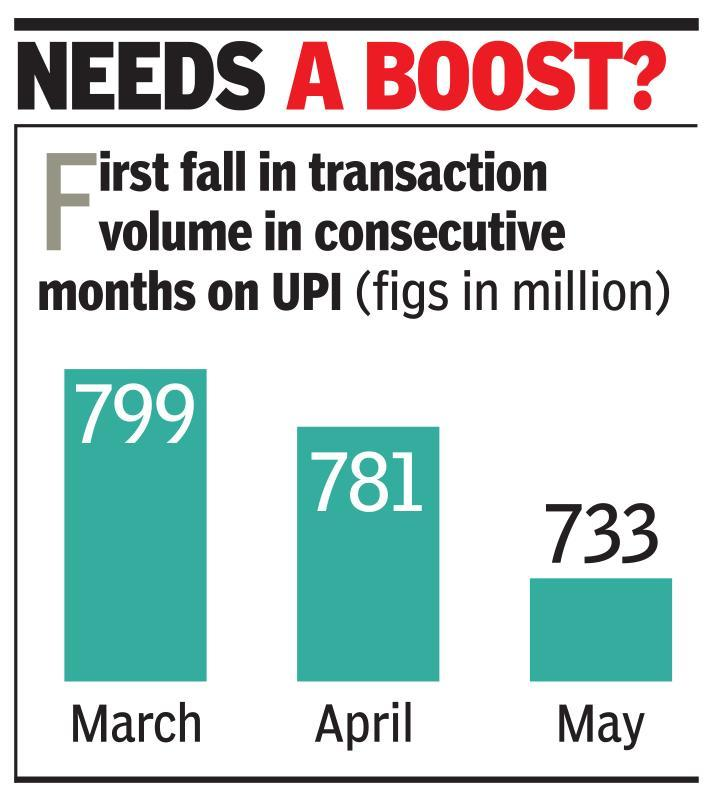 NPCI set to rope in e-tailers to push UPI