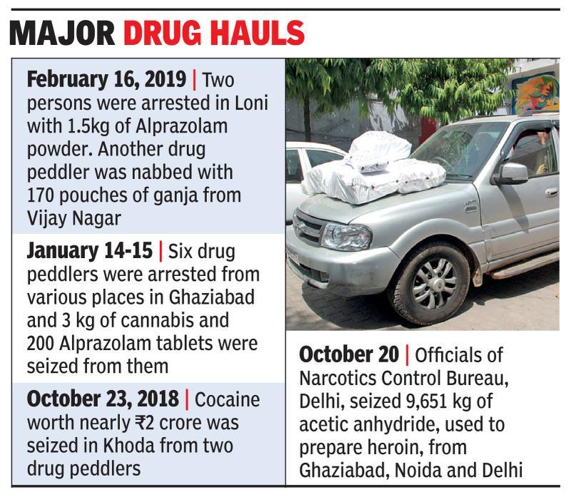 3 held with 100kg ganja smuggled from C'garh