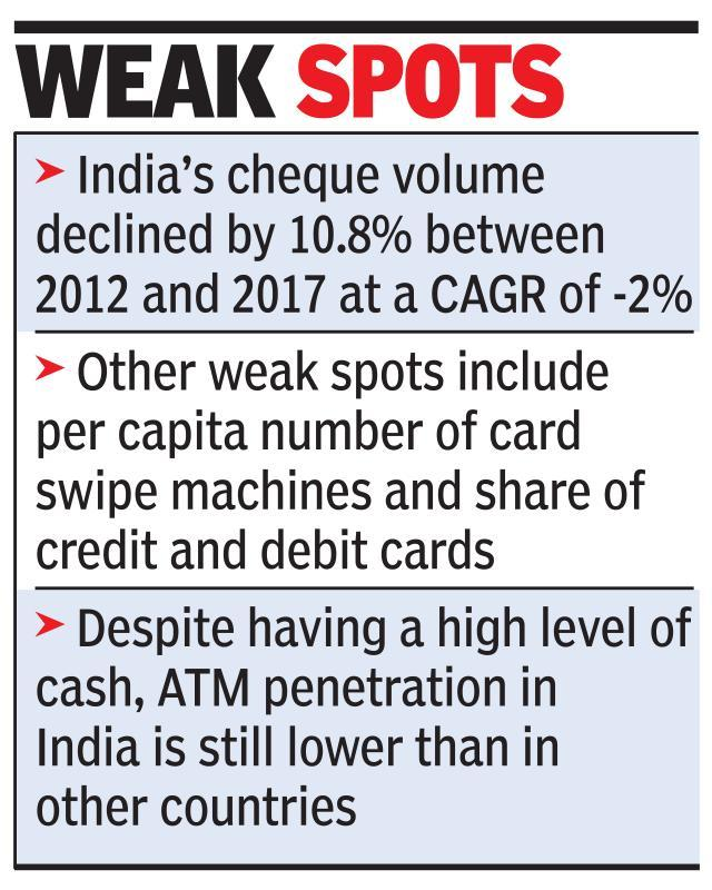 India lags most countries in reducing cheque use