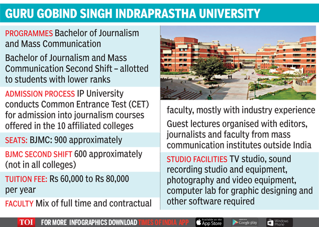 Mission admission: Skill yourself for a career in media - Times of India