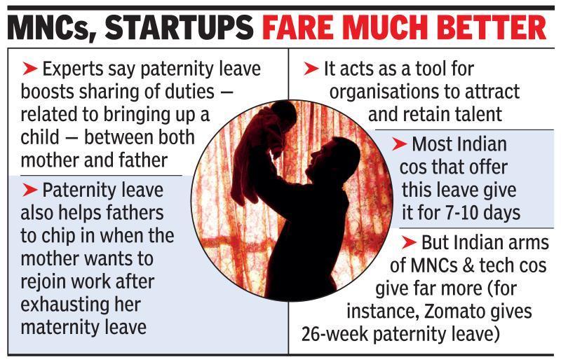Desi pvt biggies lag in paternity leave