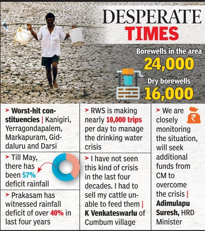In Prakasam, people desert villages for a drop of water
