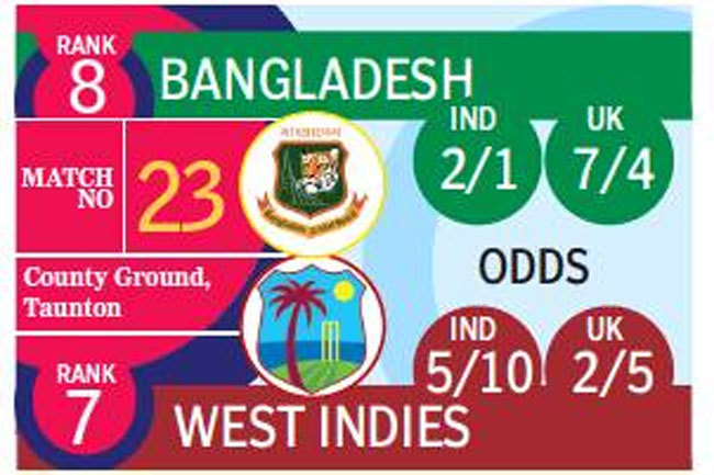 West Indies v Bangladesh