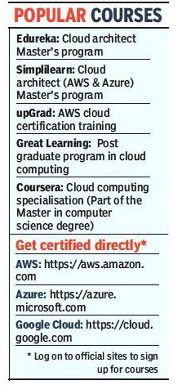 Upskill to the cloud, all companies moving there - Times of