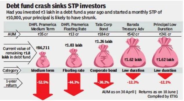 debt fund graphic (1)