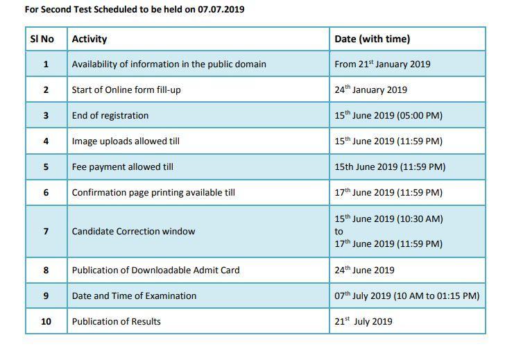 nata schedule