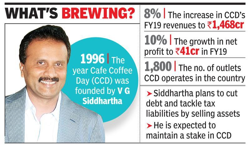Coca-Cola begins talks to buy into Cafe Coffee Day