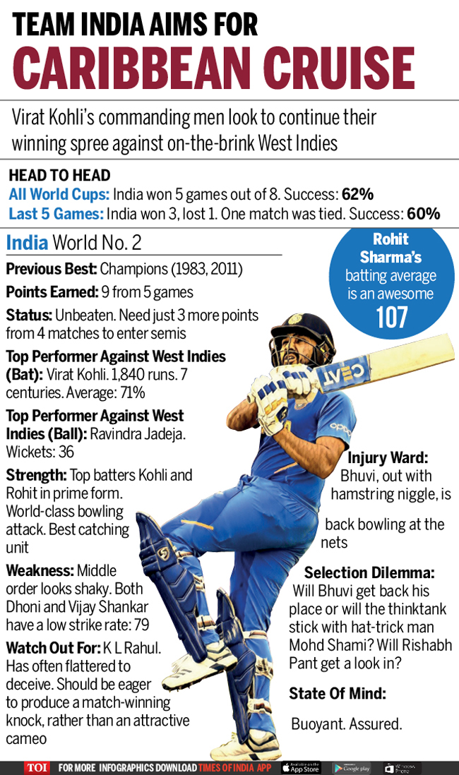 India vs West Indies Live Score, World Cup 2019: India look to knock