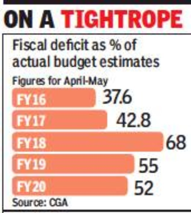 fiscal graphic (1)