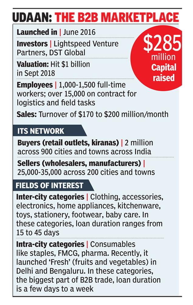 Vegetables to smartphones: Udaan's on $1-trillion quest