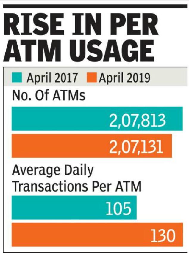 ATM Graph