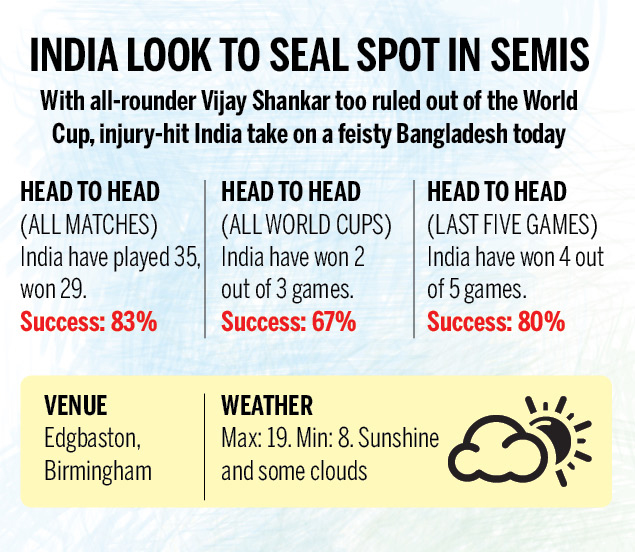INDIA LOOK TO SEAL SPOT IN SEMIS2