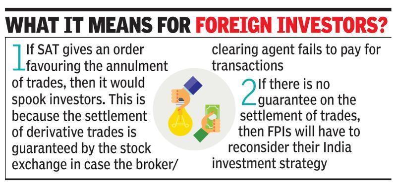 FPIs await SAT verdict in derivative trade case