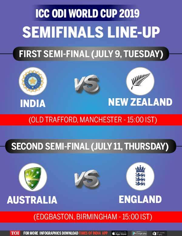 World Cup Semi Final List It S India Vs New Zealand And