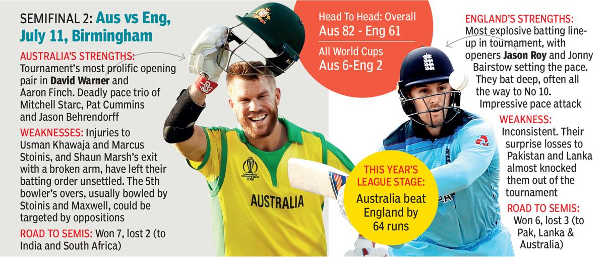 ITS INDIA VS NZ2