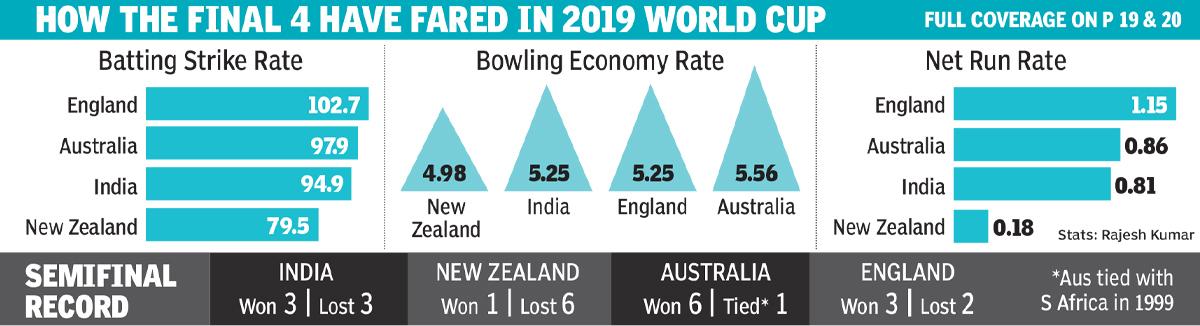 ITS INDIA VS NZ3