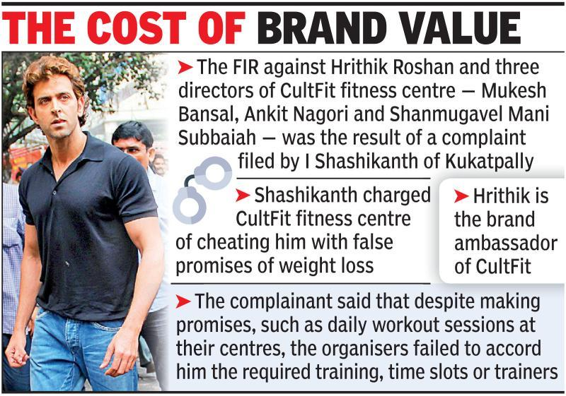 Refrain from action against Hrithik, fitness centre directors for 4 weeks: HC to cops