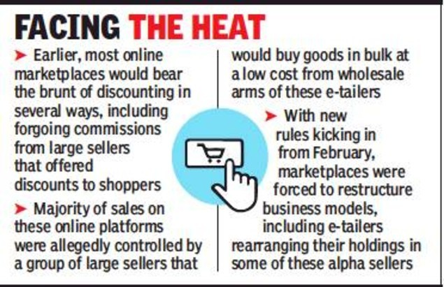 Flipkart graphic