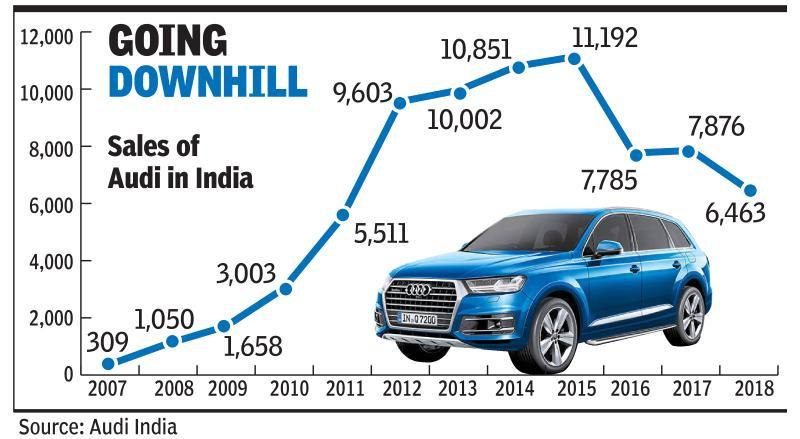 Balbir Singh Dhillon India Born Executive To Head Audi India