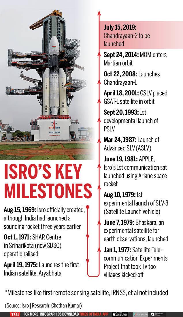 ISRO JOURNEY (1)