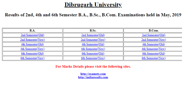 Dibrugarh University declares 2nd, 4th and 6th semester B A