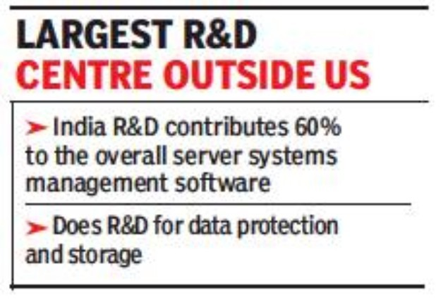Dell India helps build server for the AI age - Times of India