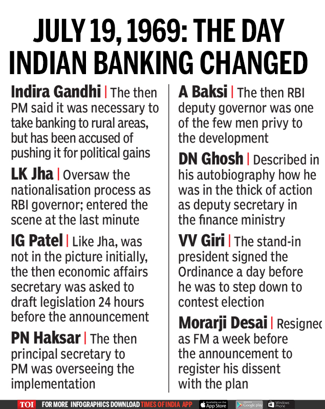 THE DAY INDIAN BANKING1