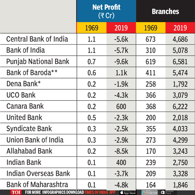 THE DAY INDIAN BANKING3 (1)