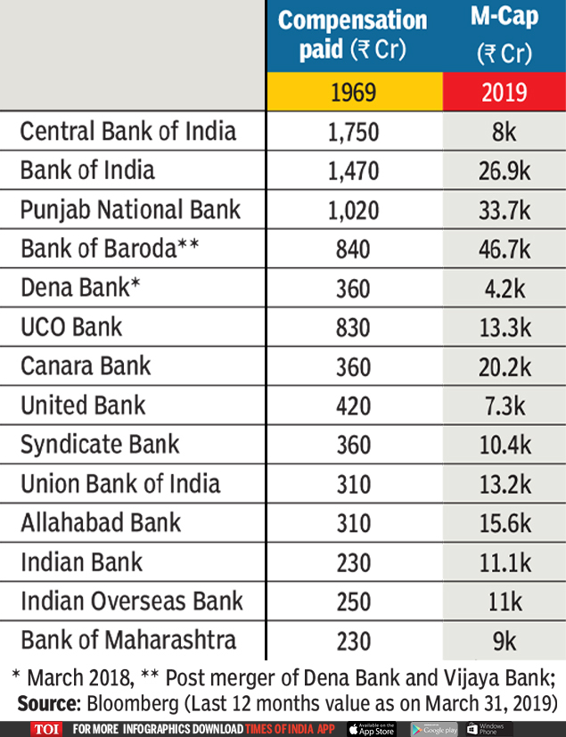 THE DAY INDIAN BANKING3